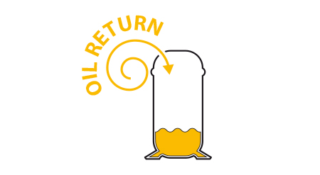 oil_return